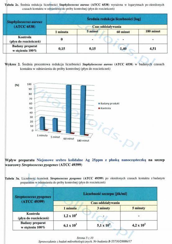 Srebro Koloidalne vitacolloids vs gronkowiec złocisty - badanie laboratoryjne str 5